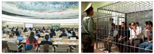 Turkmenistan Human Rights